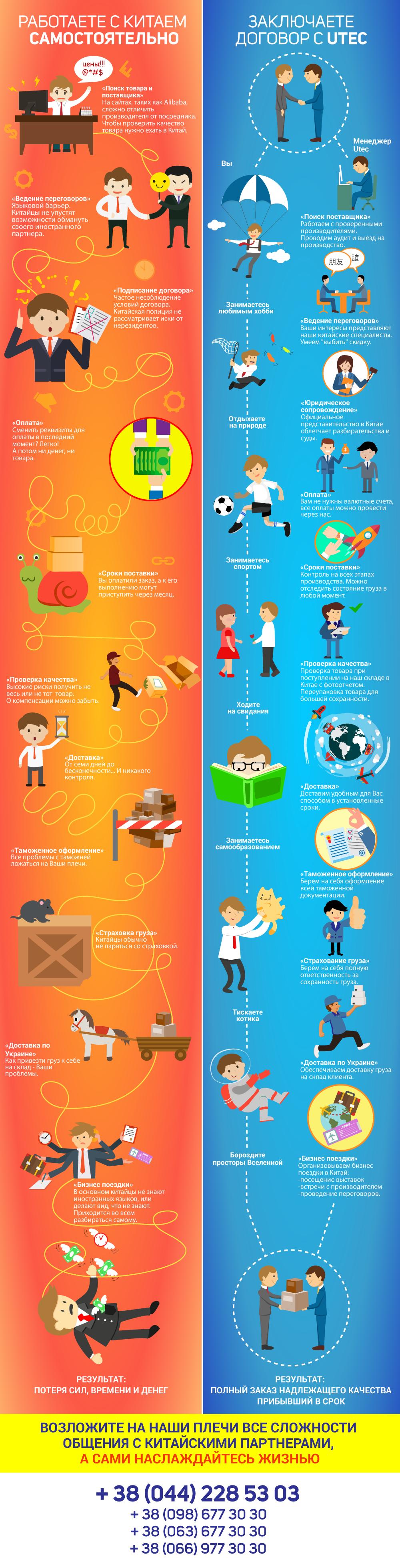 infographic_sait_1000